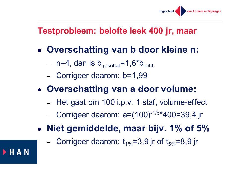 Testprobleem: belofte leek 400 jr, maar Overschatting van b door kleine n: – n=4, dan is b geschat =1,6*b echt – Corrigeer daarom: b=1,99 Overschatting van a door volume: – Het gaat om 100 i.p.v.
