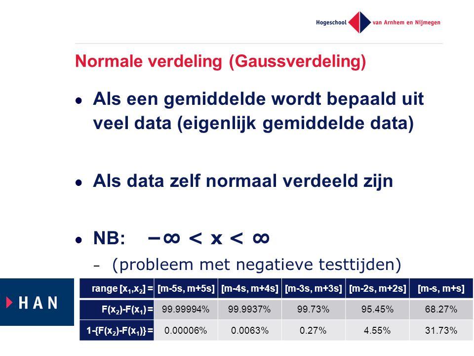 Normale verdeling (Gaussverdeling) Als een gemiddelde wordt bepaald uit veel data (eigenlijk gemiddelde data) Als data zelf normaal verdeeld zijn NB: −∞ < x < ∞ – (probleem met negatieve testtijden) range [x 1,x 2 ] =[m-5s, m+5s][m-4s, m+4s][m-3s, m+3s][m-2s, m+2s][m-s, m+s] F(x 2 )-F(x 1 ) =99.99994%99.9937%99.73%95.45%68.27% 1-{F(x 2 )-F(x 1 )} =0.00006%0.0063%0.27%4.55%31.73%