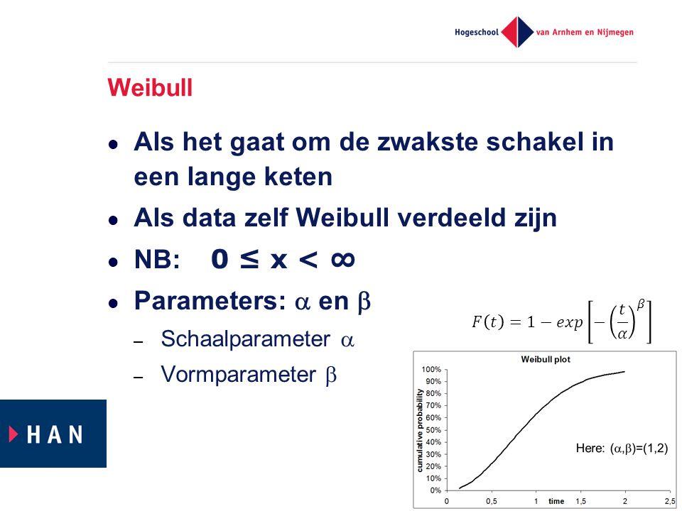 Weibull Als het gaat om de zwakste schakel in een lange keten Als data zelf Weibull verdeeld zijn NB: 0 ≤ x < ∞ Parameters:  en  – Schaalparameter  – Vormparameter 