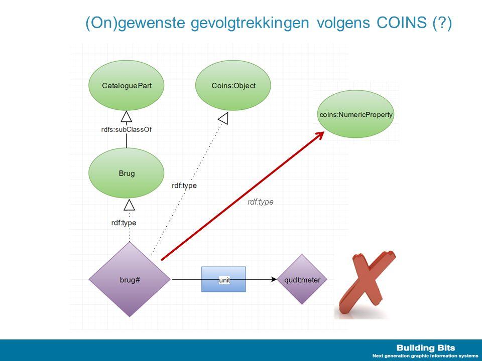 (On)gewenste gevolgtrekkingen volgens COINS (?) rdf:type