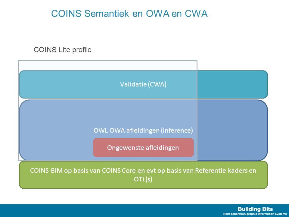 COINS Semantiek en OWA en CWA COINS-BIM op basis van COINS Core en evt op basis van Referentie kaders en OTL(s) OWL OWA afleidingen (inference) Valida