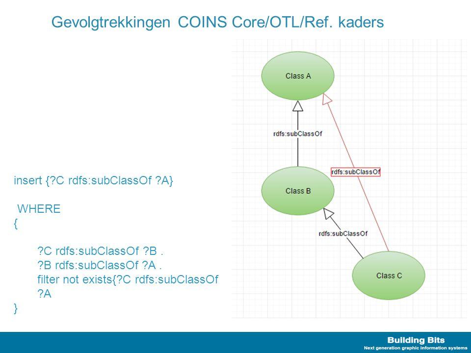 Gevolgtrekkingen COINS Core/OTL/Ref. kaders insert {?C rdfs:subClassOf ?A} WHERE { ?C rdfs:subClassOf ?B. ?B rdfs:subClassOf ?A. filter not exists{?C