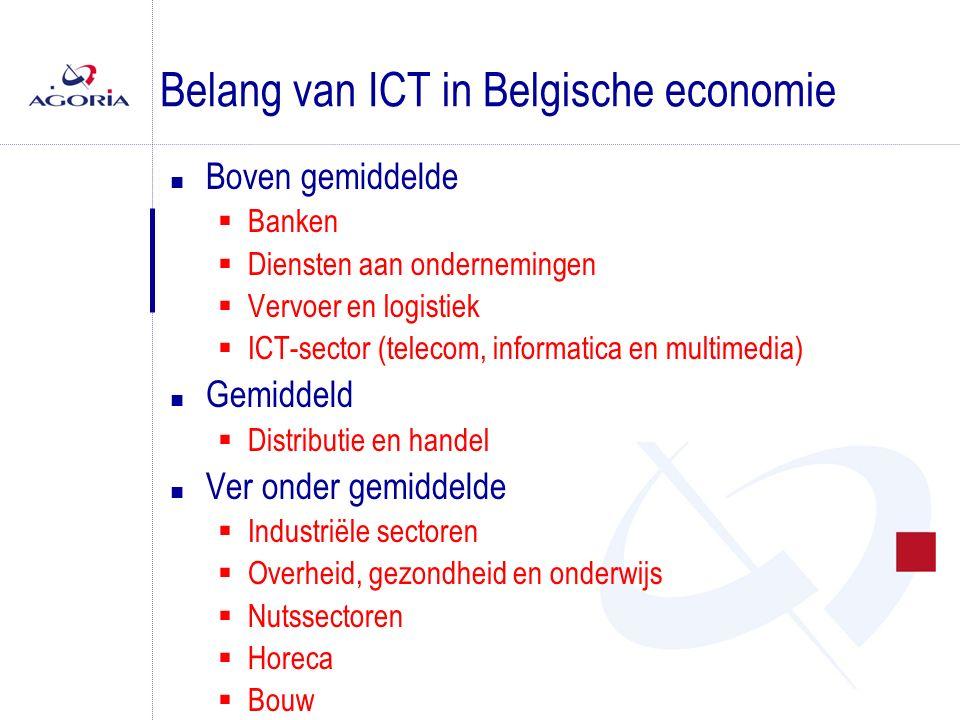 Belang van ICT in Belgische economie n Boven gemiddelde  Banken  Diensten aan ondernemingen  Vervoer en logistiek  ICT-sector (telecom, informatica en multimedia) n Gemiddeld  Distributie en handel n Ver onder gemiddelde  Industriële sectoren  Overheid, gezondheid en onderwijs  Nutssectoren  Horeca  Bouw