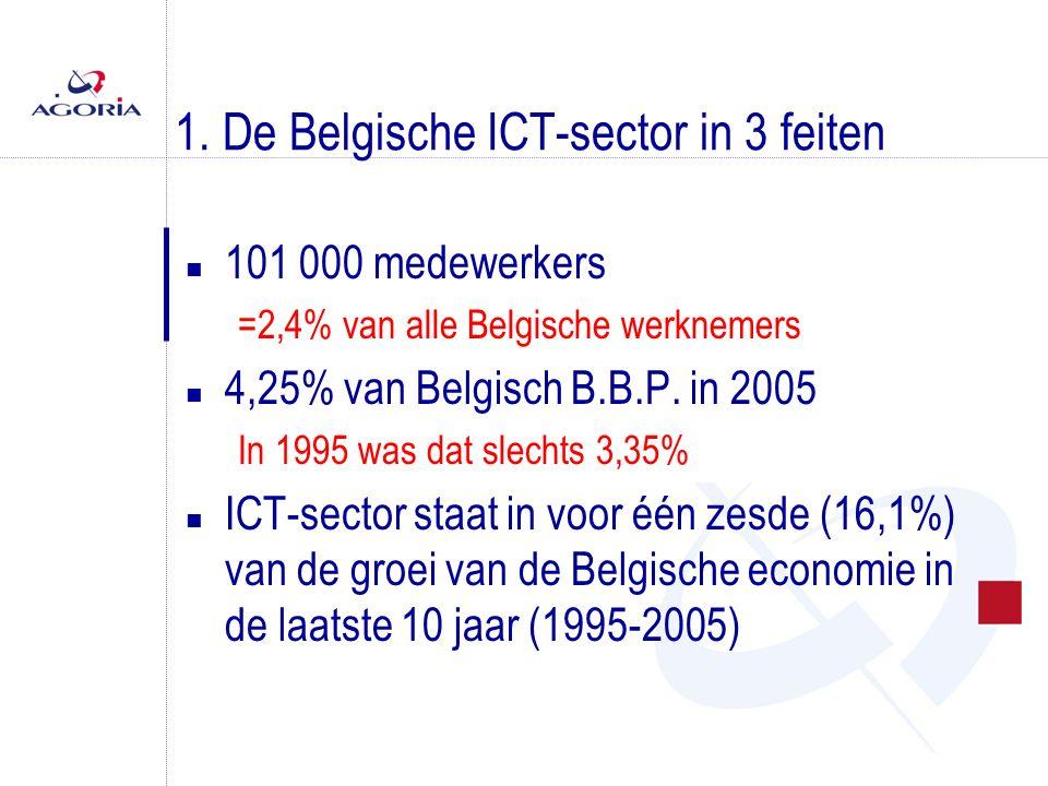 1. De Belgische ICT-sector in 3 feiten n 101 000 medewerkers =2,4% van alle Belgische werknemers n 4,25% van Belgisch B.B.P. in 2005 In 1995 was dat s