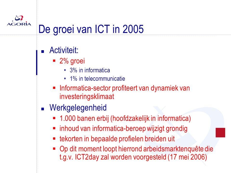 De groei van ICT in 2005 n Activiteit:  2% groei 3% in informatica 1% in telecommunicatie  Informatica-sector profiteert van dynamiek van investeringsklimaat n Werkgelegenheid  1.000 banen erbij (hoofdzakelijk in informatica)  inhoud van informatica-beroep wijzigt grondig  tekorten in bepaalde profielen breiden uit  Op dit moment loopt hierrond arbeidsmarktenquête die t.g.v.