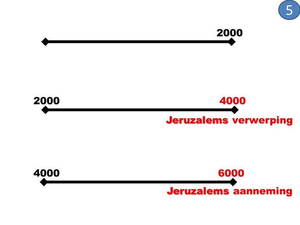 4000 6000 2000 Jeruzalems Jeruzalems verwerping 4000 2000 Jeruzalems Jeruzalems aanneming 5