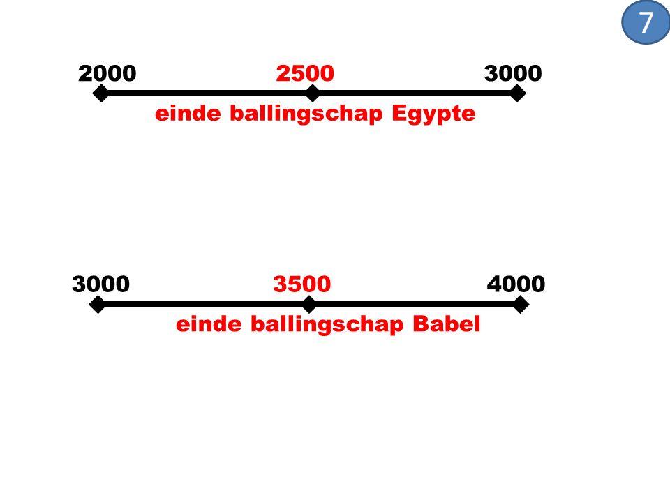 4000 3000 20002500 3500 einde ballingschap Egypte einde ballingschap Babel 7