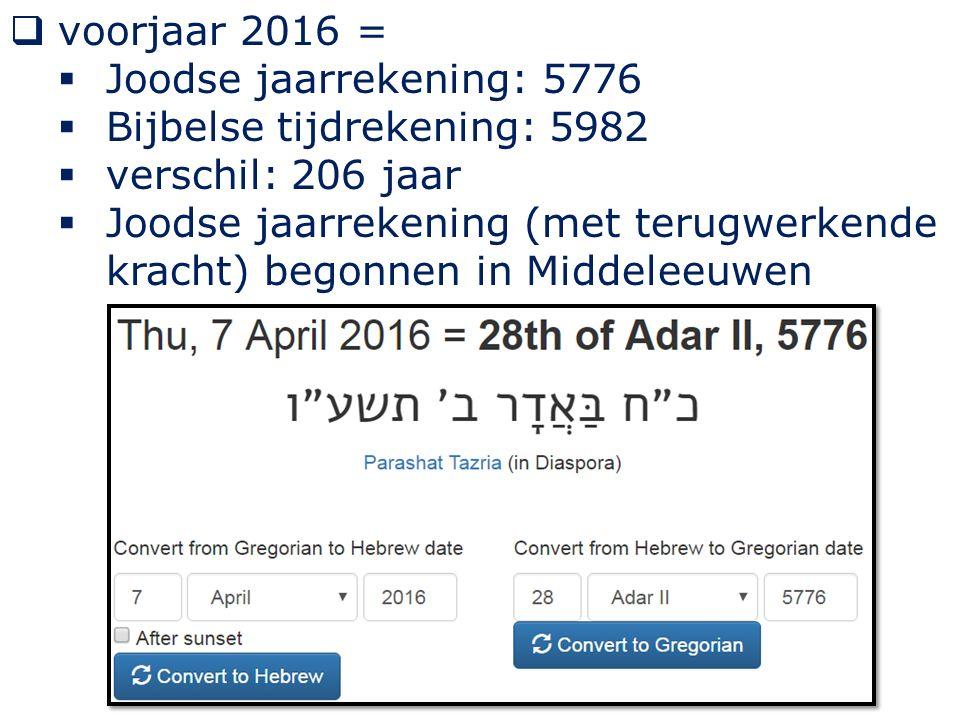  voorjaar 2016 =  Joodse jaarrekening: 5776  Bijbelse tijdrekening: 5982  verschil: 206 jaar  Joodse jaarrekening (met terugwerkende kracht) bego