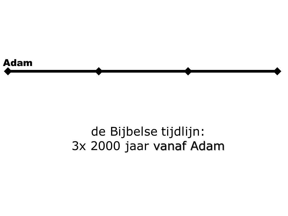 de Bijbelse tijdlijn: vanaf Adam 3x 2000 jaar vanaf Adam Adam