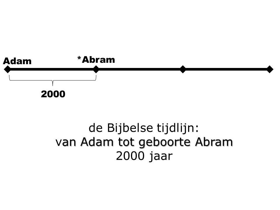 2000 de Bijbelse tijdlijn: an Adam tot geboorte Abram van Adam tot geboorte Abram 2000 jaar Adam *Abram