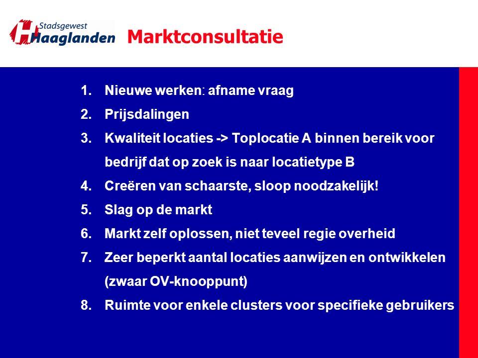 Marktconsultatie 1.Nieuwe werken: afname vraag 2.Prijsdalingen 3.Kwaliteit locaties -> Toplocatie A binnen bereik voor bedrijf dat op zoek is naar loc