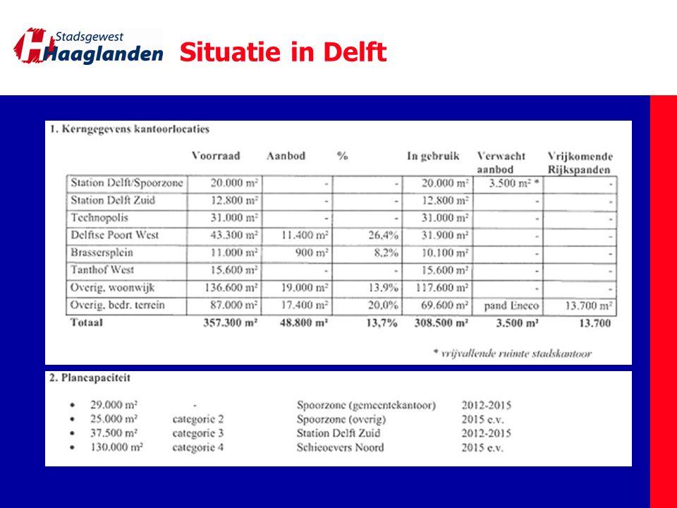 Situatie in Delft