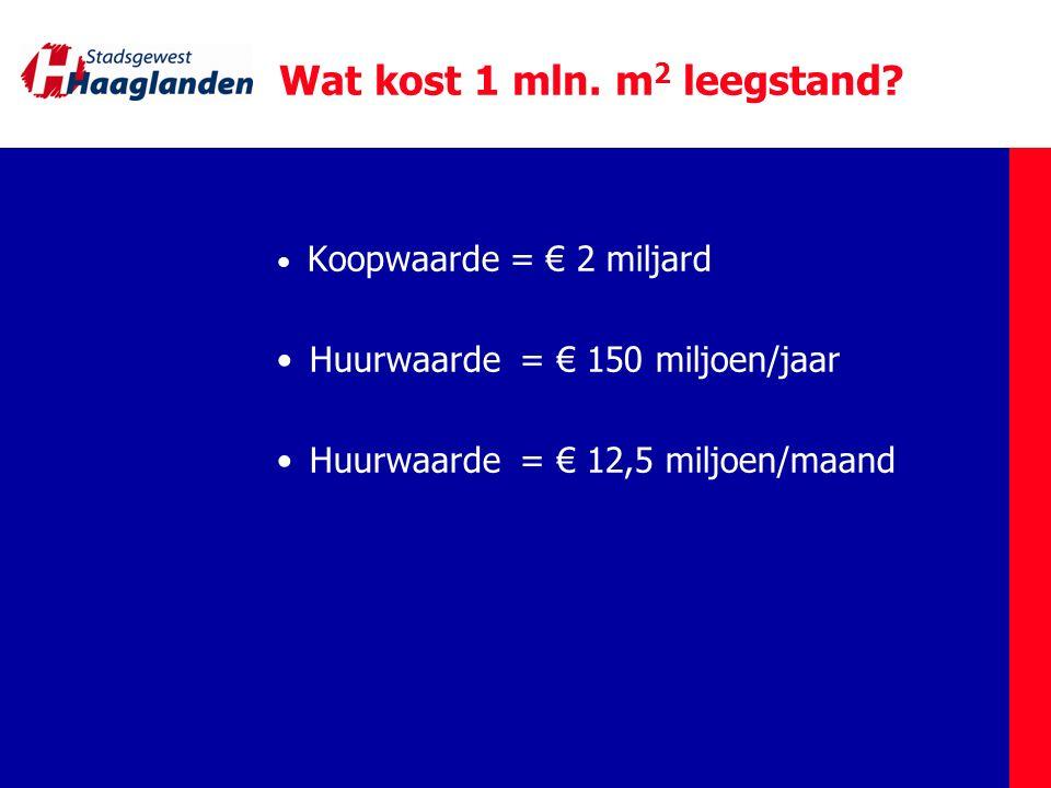 Wat kost 1 mln. m 2 leegstand? Koopwaarde = € 2 miljard Huurwaarde = € 150 miljoen/jaar Huurwaarde = € 12,5 miljoen/maand