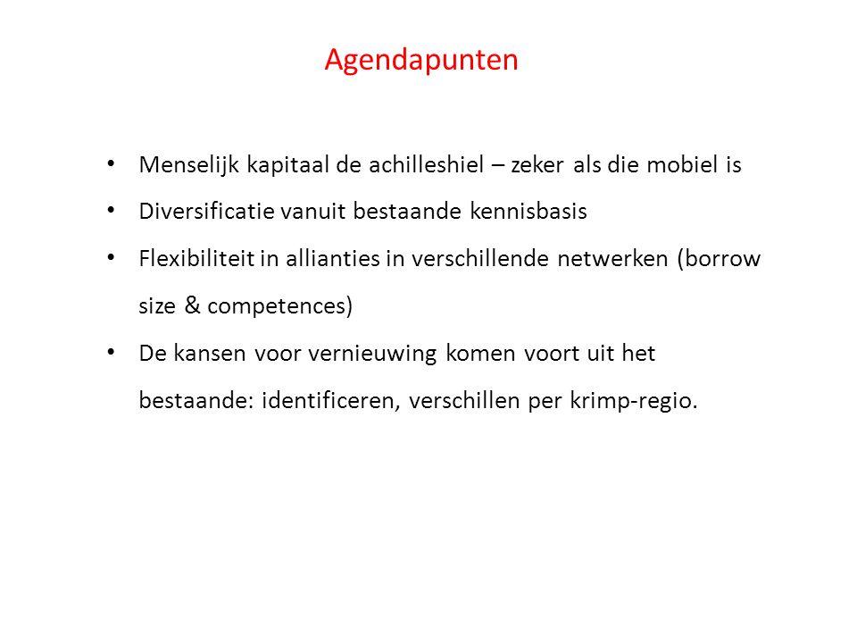 Agendapunten Menselijk kapitaal de achilleshiel – zeker als die mobiel is Diversificatie vanuit bestaande kennisbasis Flexibiliteit in allianties in verschillende netwerken (borrow size & competences) De kansen voor vernieuwing komen voort uit het bestaande: identificeren, verschillen per krimp-regio.