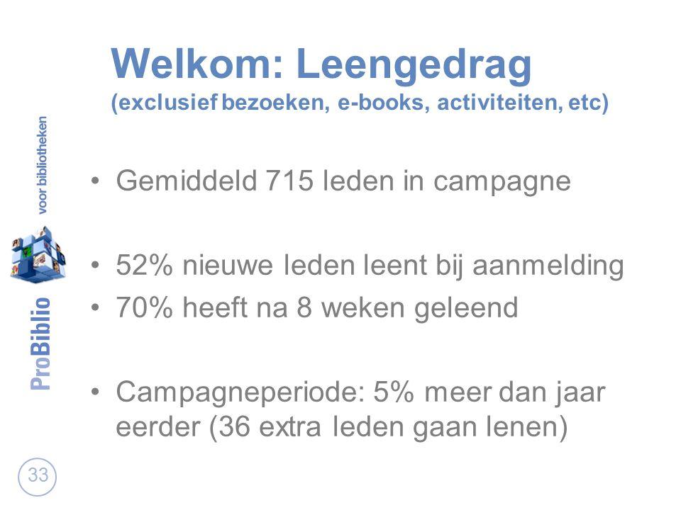 Welkom: Leengedrag (exclusief bezoeken, e-books, activiteiten, etc) Gemiddeld 715 leden in campagne 52% nieuwe leden leent bij aanmelding 70% heeft na 8 weken geleend Campagneperiode: 5% meer dan jaar eerder (36 extra leden gaan lenen) 33