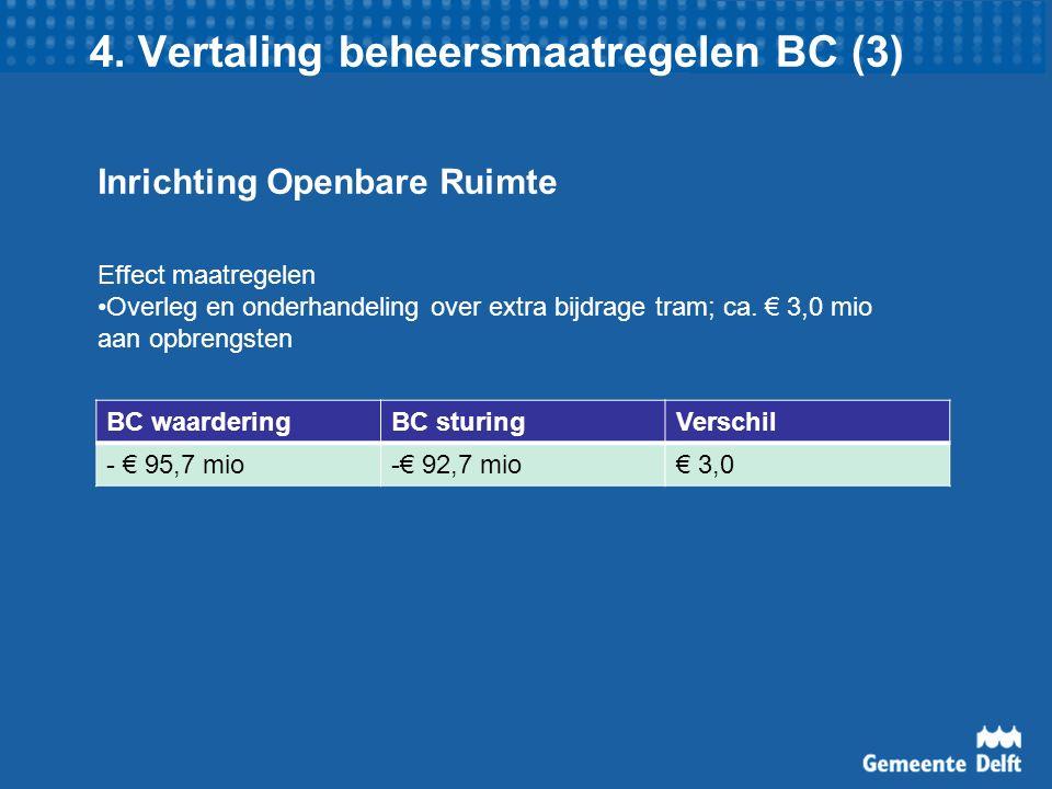 4. Vertaling beheersmaatregelen BC (3) BC waarderingBC sturingVerschil - € 95,7 mio-€ 92,7 mio€ 3,0 Effect maatregelen Overleg en onderhandeling over