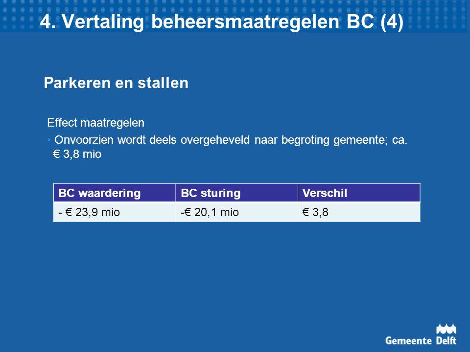 4. Vertaling beheersmaatregelen BC (4) Parkeren en stallen BC waarderingBC sturingVerschil - € 23,9 mio-€ 20,1 mio€ 3,8 Effect maatregelen Onvoorzien