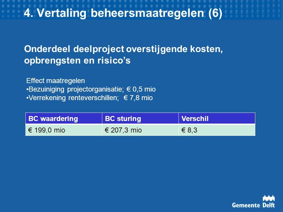 4. Vertaling beheersmaatregelen (6) Onderdeel deelproject overstijgende kosten, opbrengsten en risico's BC waarderingBC sturingVerschil € 199,0 mio€ 2