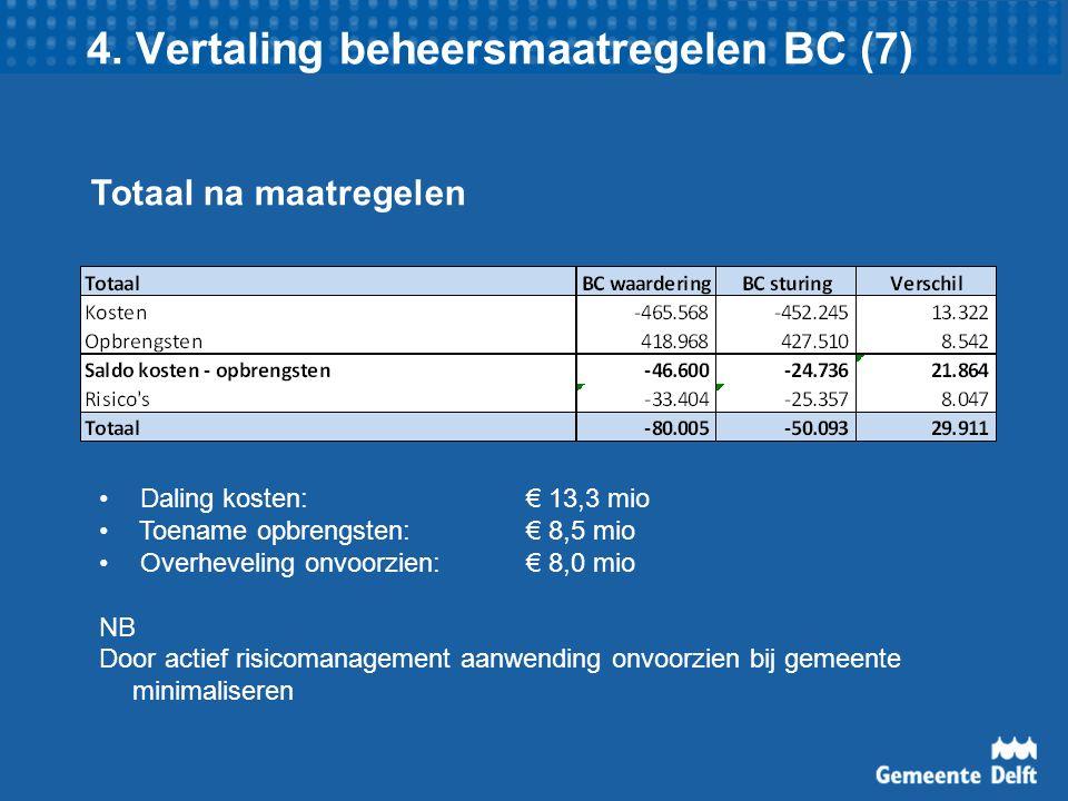 4. Vertaling beheersmaatregelen BC (7) Totaal na maatregelen Daling kosten: € 13,3 mio Toename opbrengsten:€ 8,5 mio Overheveling onvoorzien: € 8,0 mi