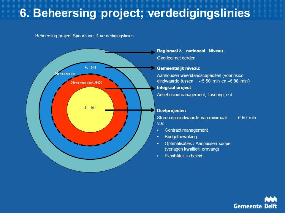 6. Beheersing project; verdedigingslinies Regionaal &nationaalNiveau: Overleg met derden Gemeentelijk niveau: Aanhouden weerstandscapaciteit (voor ris