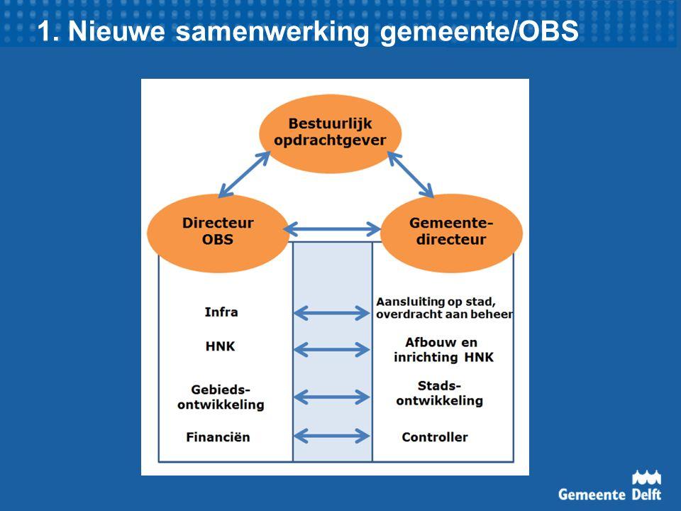 1. Nieuwe samenwerking gemeente/OBS