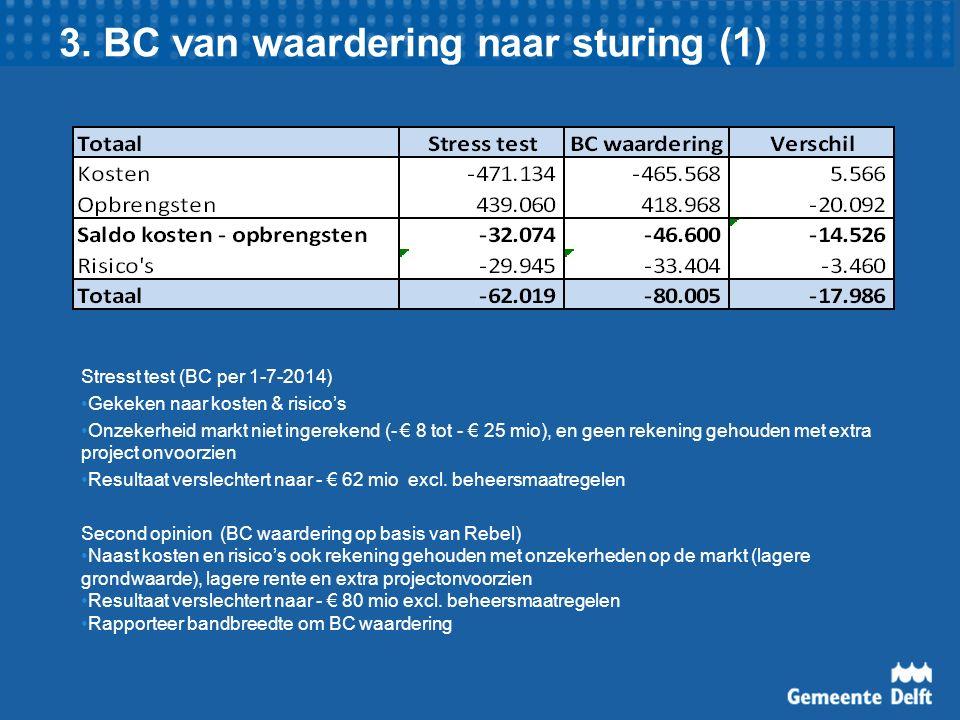 3. BC van waardering naar sturing (1) Stresst test (BC per 1-7-2014) Gekeken naar kosten & risico's Onzekerheid markt niet ingerekend (- € 8 tot - € 2