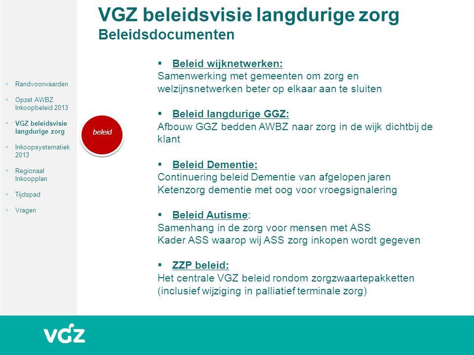 Visie Beleid Regio plan Vertaling van visie ….naar beleidsdocumenten ….