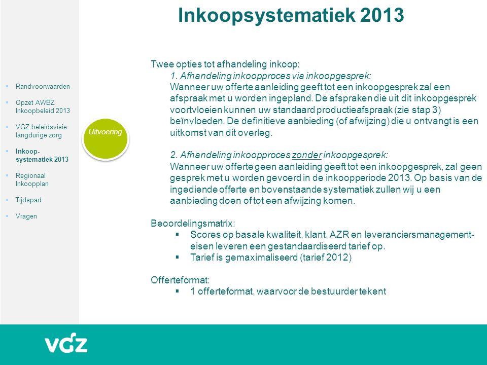 Inkoopsystematiek 2013 Uitvoering Twee opties tot afhandeling inkoop: 1.
