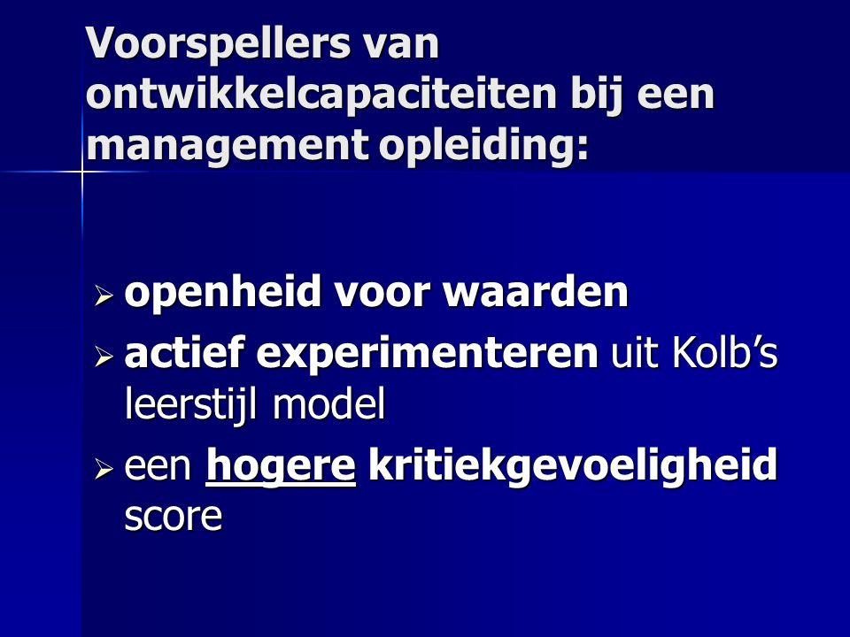 Voorspellers van ontwikkelcapaciteiten bij een management opleiding:  openheid voor waarden  actief experimenteren uit Kolb's leerstijl model  een hogere kritiekgevoeligheid score