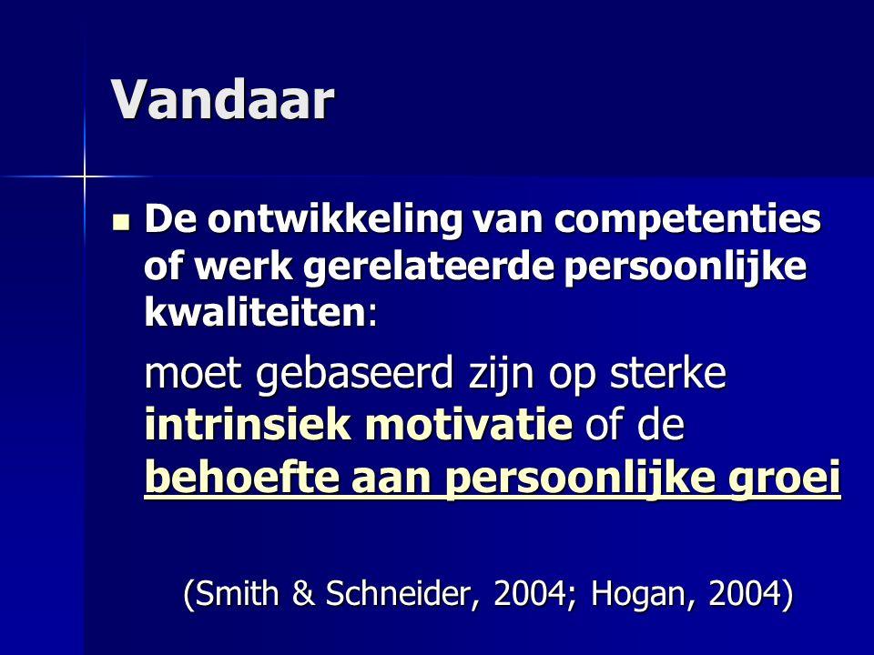 Vandaar De ontwikkeling van competenties of werk gerelateerde persoonlijke kwaliteiten: De ontwikkeling van competenties of werk gerelateerde persoonlijke kwaliteiten: moet gebaseerd zijn op sterke intrinsiek motivatie of de behoefte aan persoonlijke groei (Smith & Schneider, 2004; Hogan, 2004)