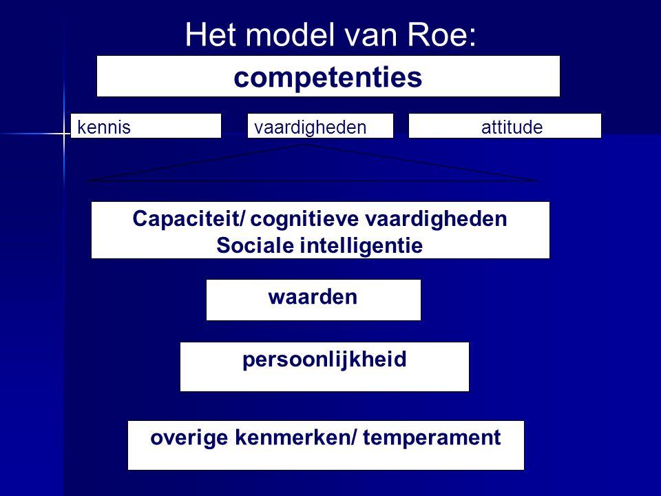 competenties kennis Capaciteit/ cognitieve vaardigheden Sociale intelligentie vaardighedenattitude persoonlijkheid overige kenmerken/ temperament waarden Het model van Roe: