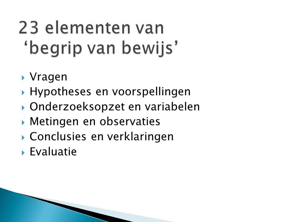  Vragen  Hypotheses en voorspellingen  Onderzoeksopzet en variabelen  Metingen en observaties  Conclusies en verklaringen  Evaluatie