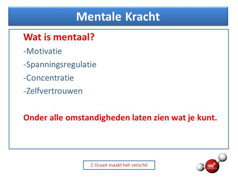Mentale Kracht Wat is mentaal? -Motivatie -Spanningsregulatie -Concentratie -Zelfvertrouwen Onder alle omstandigheden laten zien wat je kunt. 1 Graad