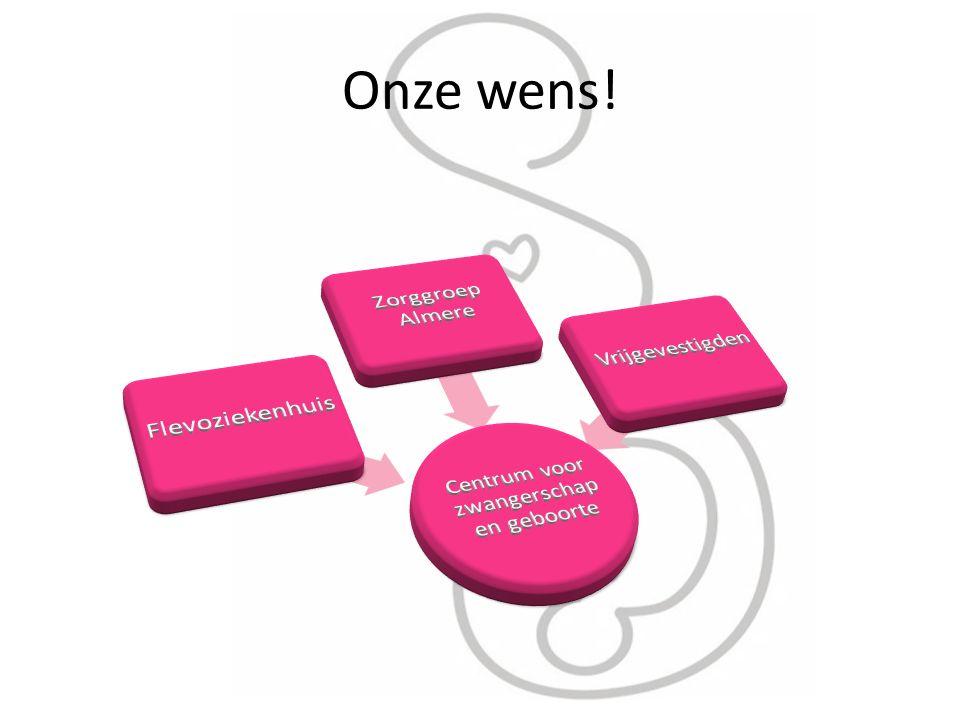 Integrale intake Volgens zorgstraatmodel, inclusief vitaliteitsecho, bezoek eigen verloskundige, bezoek gynaecoloog, multidisciplinair overleg.