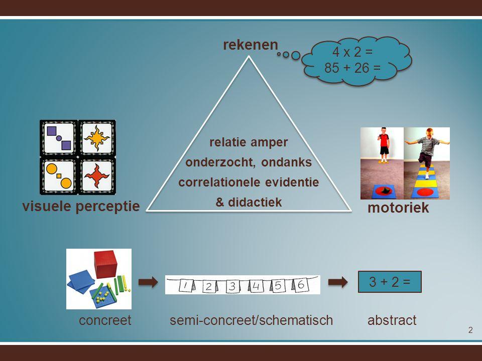rekenen 4 x 2 = 85 + 26 = 4 x 2 = 85 + 26 = relatie amper onderzocht, ondanks correlationele evidentie & didactiek motoriek visuele perceptie 3 + 2 = concreetsemi-concreet/schematischabstract 2