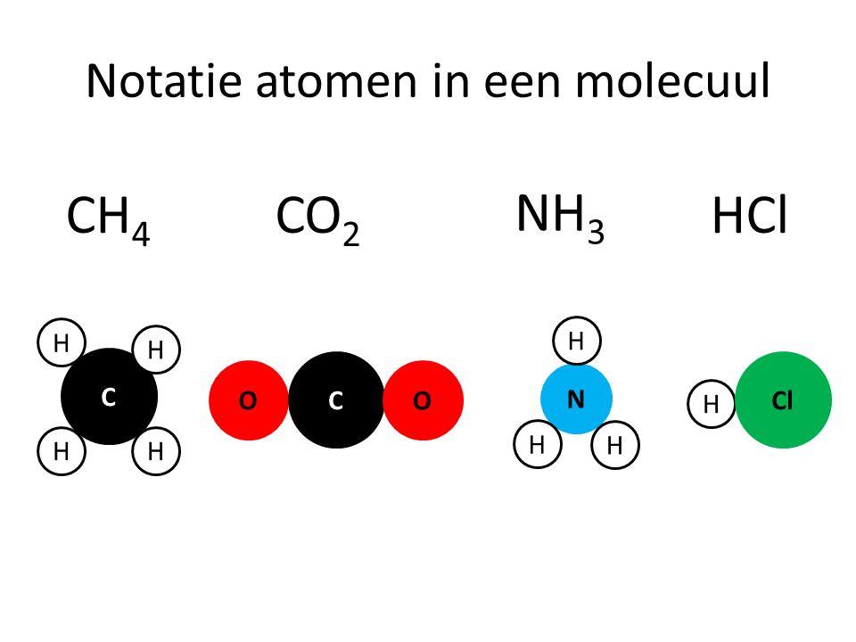 Notatie atomen in een molecuul C HH H H O C O N H H H CH 4 CO 2 NH 3 H Cl HCl