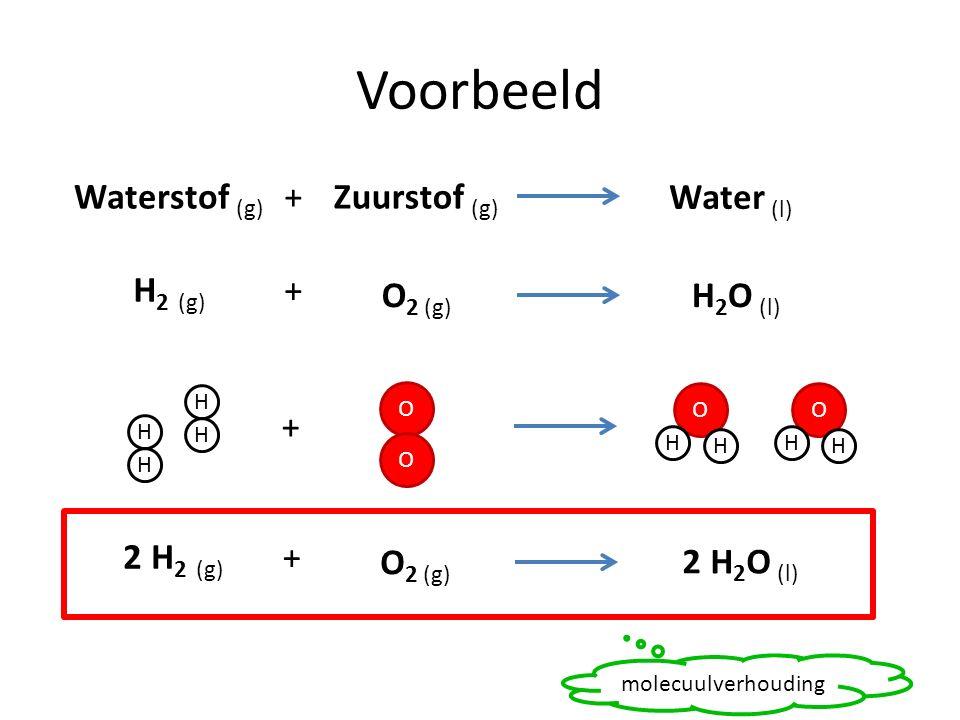 Voorbeeld H 2 O (l) H 2 (g) O 2 (g) + Waterstof (g) +Zuurstof (g) Water (l) H H H H O O O H H O H H + 2 H 2 O (l) 2 H 2 (g) O 2 (g) + molecuulverhouding