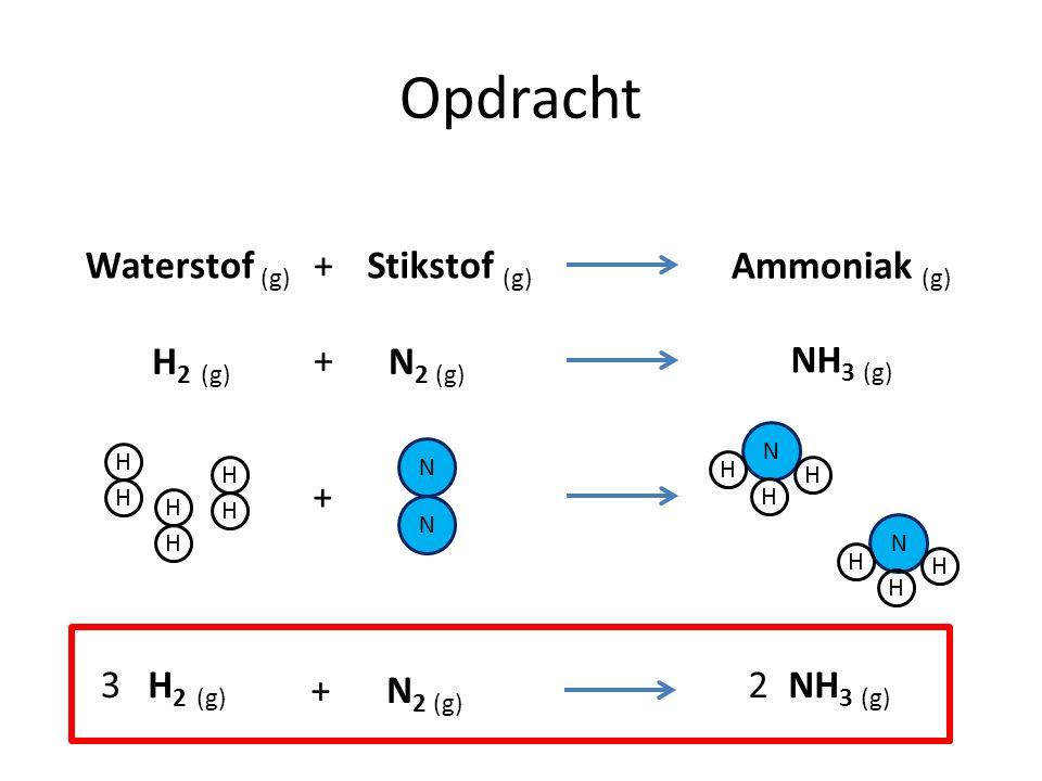 Opdracht NH 3 (g) H 2 (g) N 2 (g) + Waterstof (g) +Stikstof (g) Ammoniak (g) H H H H N N N H H H N H H H H H + NH 3 (g) 2H 2 (g) N 2 (g) 3 +