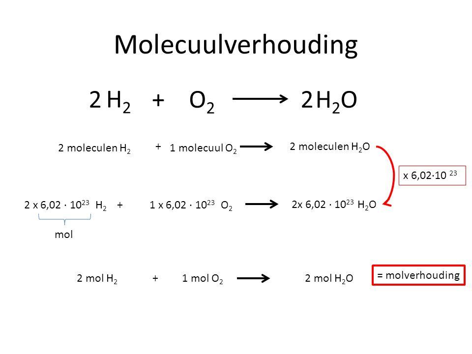 Molecuulverhouding H2H2 O2O2 +H2OH2O22 2 moleculen H 2 1 molecuul O 2 2 moleculen H 2 O 2 mol H 2 1 mol O 2 2 mol H 2 O + + x 6,02∙10 23 2 x 6,02 ∙ 10