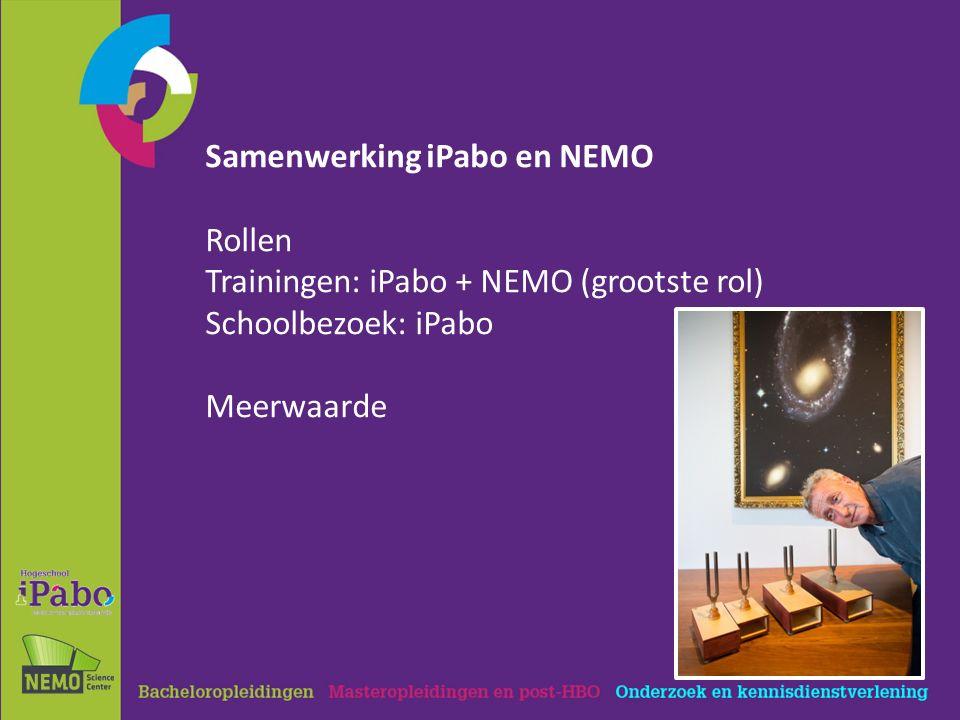 Samenwerking iPabo en NEMO Rollen Trainingen: iPabo + NEMO (grootste rol) Schoolbezoek: iPabo Meerwaarde