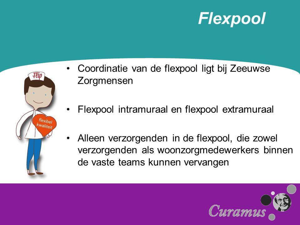 Flexpool Coordinatie van de flexpool ligt bij Zeeuwse Zorgmensen Flexpool intramuraal en flexpool extramuraal Alleen verzorgenden in de flexpool, die zowel verzorgenden als woonzorgmedewerkers binnen de vaste teams kunnen vervangen
