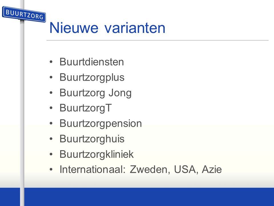 Nieuwe varianten Buurtdiensten Buurtzorgplus Buurtzorg Jong BuurtzorgT Buurtzorgpension Buurtzorghuis Buurtzorgkliniek Internationaal: Zweden, USA, Az