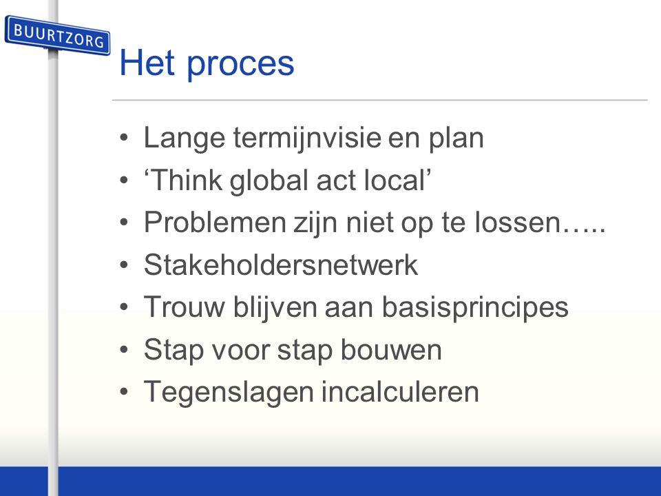 Lange termijnvisie en plan 'Think global act local' Problemen zijn niet op te lossen….. Stakeholdersnetwerk Trouw blijven aan basisprincipes Stap voor