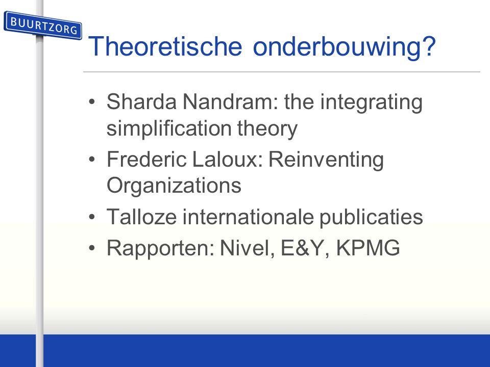 Theoretische onderbouwing.