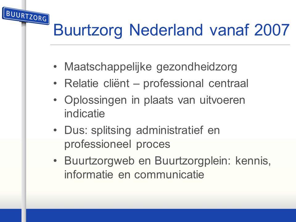 Buurtzorg Nederland vanaf 2007 Maatschappelijke gezondheidzorg Relatie cliënt – professional centraal Oplossingen in plaats van uitvoeren indicatie Dus: splitsing administratief en professioneel proces Buurtzorgweb en Buurtzorgplein: kennis, informatie en communicatie