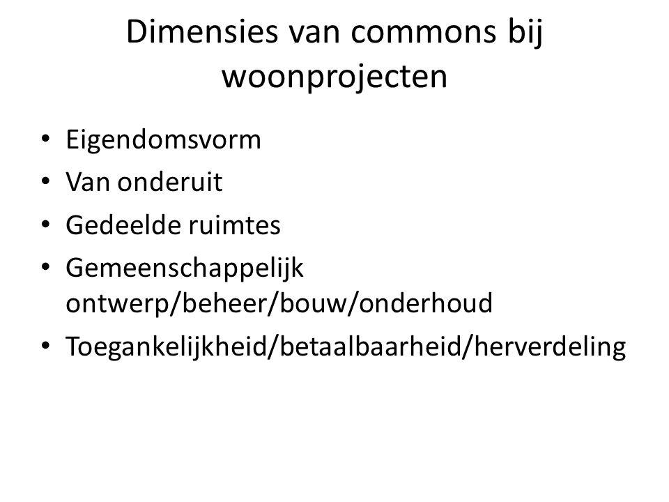 Dimensies van commons bij woonprojecten Eigendomsvorm Van onderuit Gedeelde ruimtes Gemeenschappelijk ontwerp/beheer/bouw/onderhoud Toegankelijkheid/betaalbaarheid/herverdeling