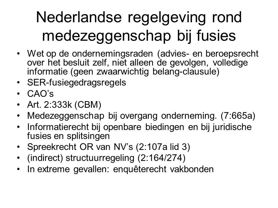 Nederlandse regelgeving rond medezeggenschap bij fusies Wet op de ondernemingsraden (advies- en beroepsrecht over het besluit zelf, niet alleen de gevolgen, volledige informatie (geen zwaarwichtig belang-clausule) SER-fusiegedragsregels CAO's Art.