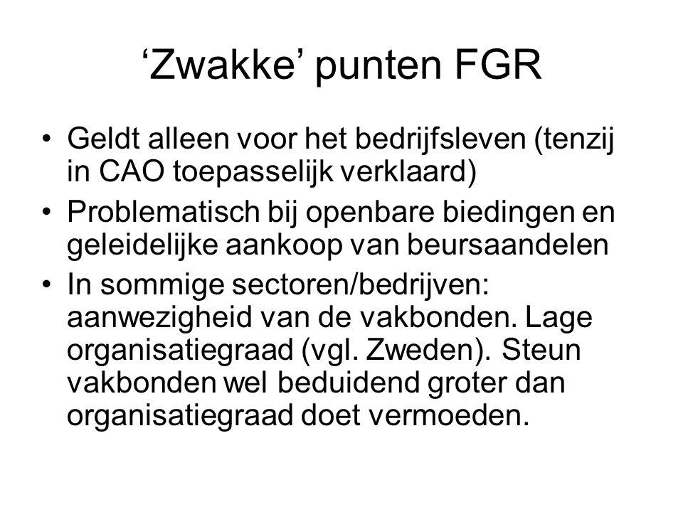 'Zwakke' punten FGR Geldt alleen voor het bedrijfsleven (tenzij in CAO toepasselijk verklaard) Problematisch bij openbare biedingen en geleidelijke aankoop van beursaandelen In sommige sectoren/bedrijven: aanwezigheid van de vakbonden.