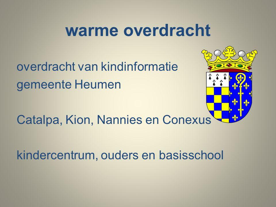 warme overdracht overdracht van kindinformatie gemeente Heumen Catalpa, Kion, Nannies en Conexus kindercentrum, ouders en basisschool
