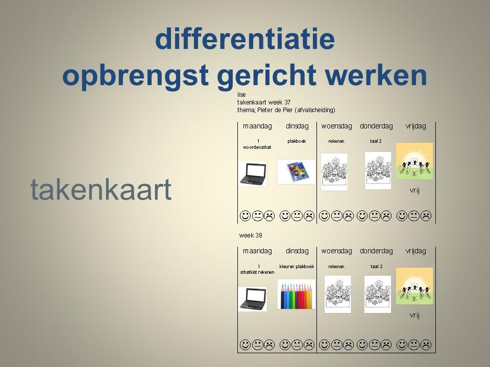 differentiatie opbrengst gericht werken takenkaart
